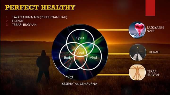 Kesehatan Sempurna-Tubuh – pikiran & jiwa – Roh